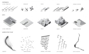 city forms